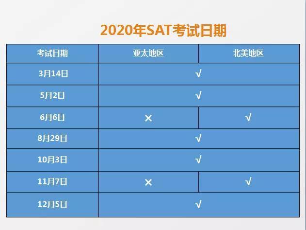 2020年美国留学考试时间规划