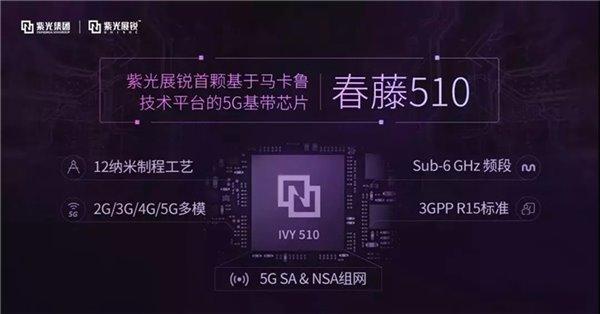 紫光展锐联合大唐移动打通3GPP R15规范的5G SA网络数据业务