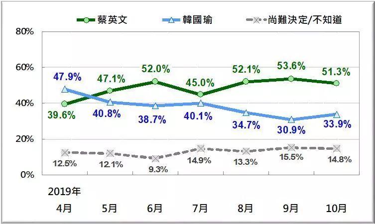 <b>马蓉嫁宝强时发的微博真讽刺台湾民意基金会最</b>