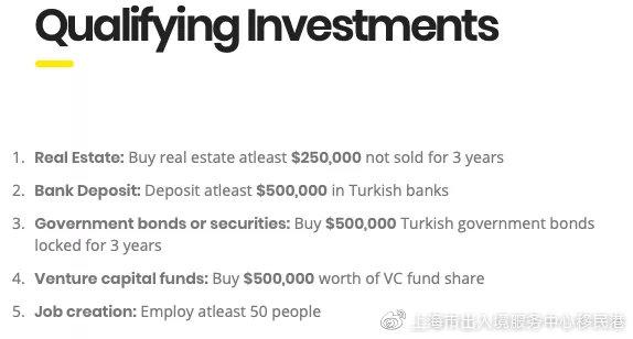 移民港:爆红的土耳其买房移民,您值得了解一下