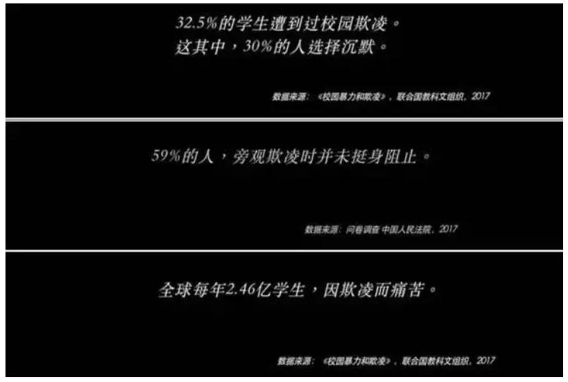 原创校园暴力不只在《少年的你》,曾有中国留学生被霸凌震惊留学圈!