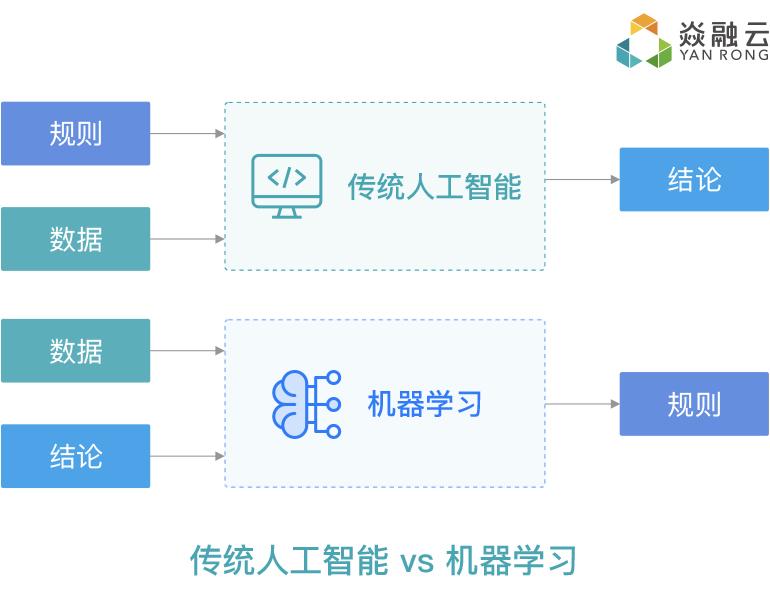http://www.reviewcode.cn/wulianwang/88880.html