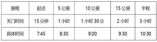 """""""龙母故乡""""2019德庆乡村半程马拉松赛 开启报名!(图14)"""