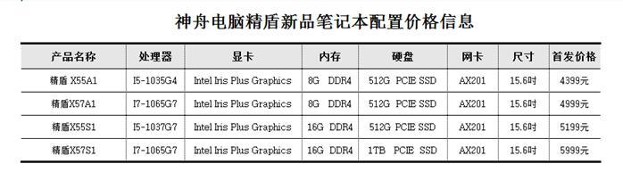 """神舟京盾新产品最全面概述:十代标压""""性价比""""正式君临"""
