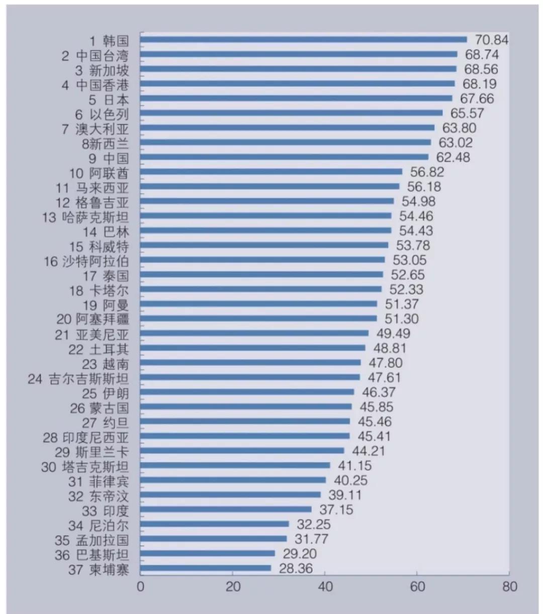 2019国家经济总量排名_世界经济总量排名