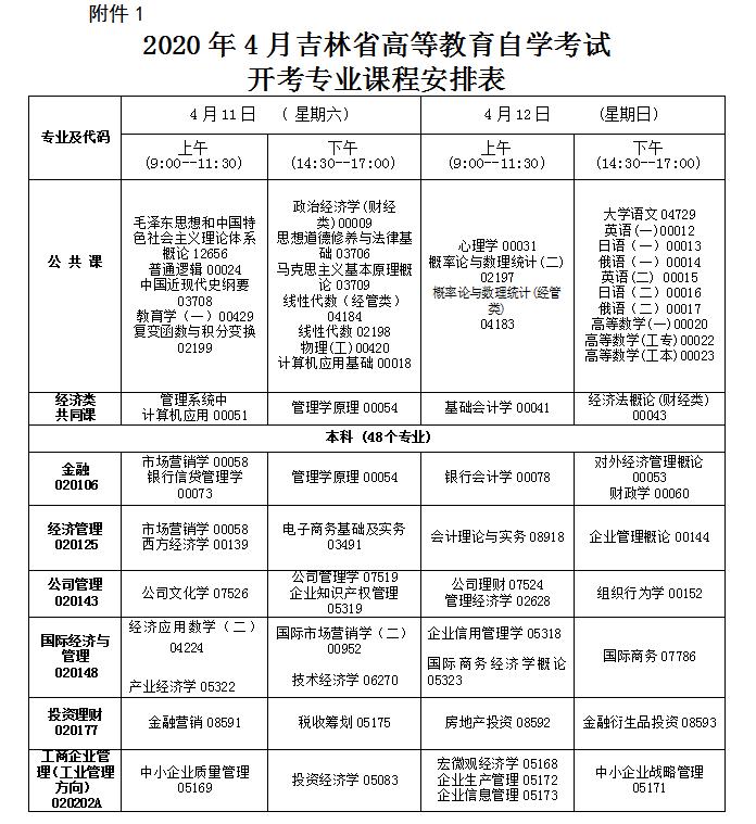 2020四平规划图