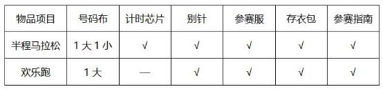 """""""龙母故乡""""2019德庆乡村半程马拉松赛 开启报名!(图13)"""