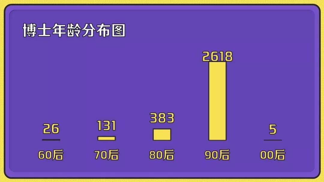 http://www.jiaokaotong.cn/kaoyangongbo/313843.html