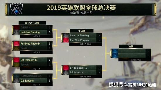 IG半决赛首发阵容公布,冠军五人组迎战FPX