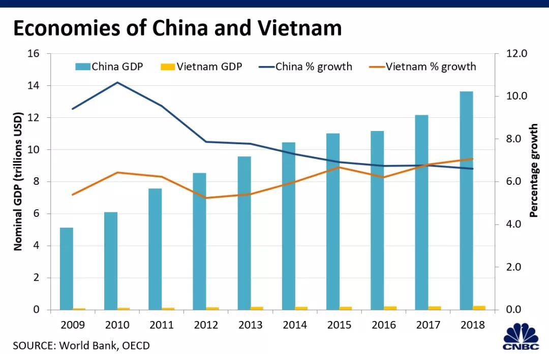 美媒谈全球gdp份额_美媒开始重新计算疫情后中国占全球GDP份额