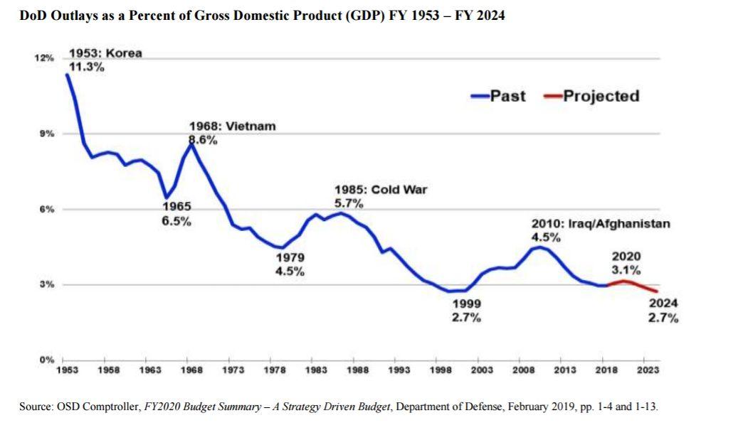 战争人均成本_解放战争图片