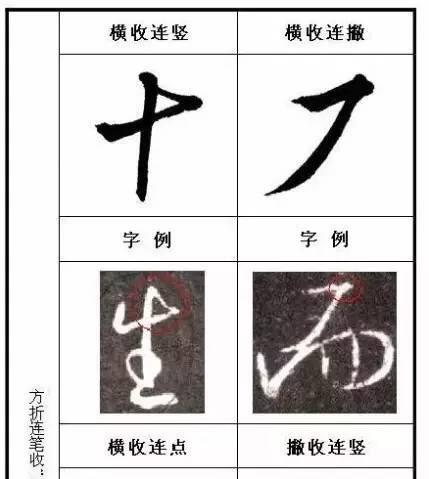 王羲之 圣教序 的笔画规律