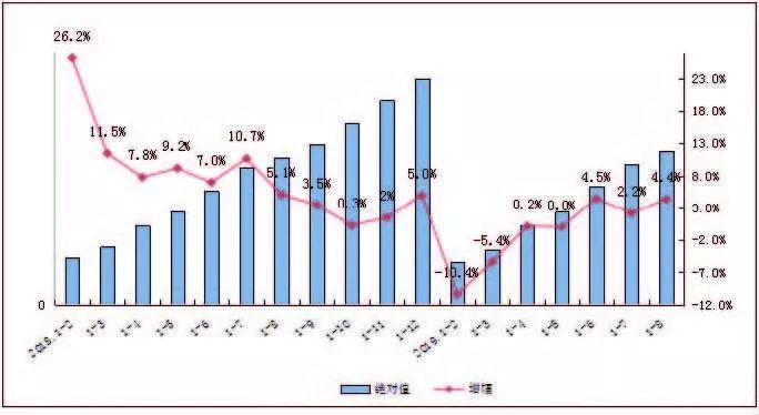 仪征gdp_厉害了 仪征前三季度经济发展迈出铿锵稳健步伐