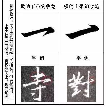 王羲之 圣教序 原帖笔画起笔规律分析
