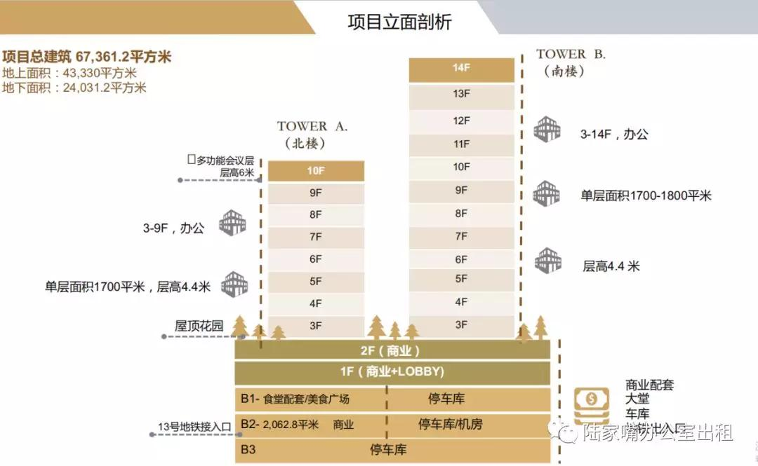 中金上海大厦户型图