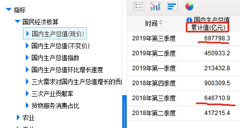 现价gdp_原价现价促销海报