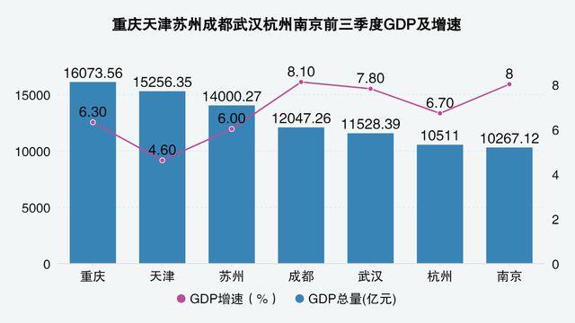 固投与gdp_赵燕菁﹕城市化转型──从高速度到高质量