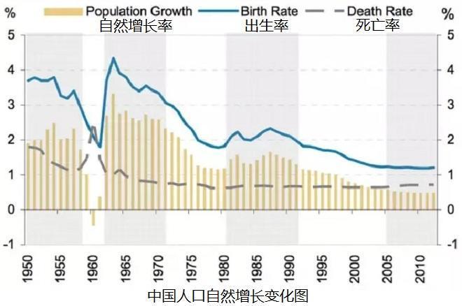 人口基数_人口基数庞大印度疫情受关注