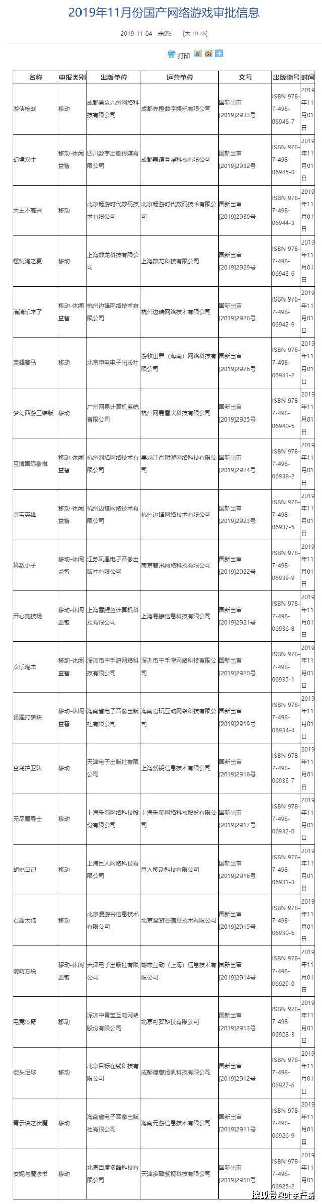 十一月版号名单公布,《梦幻西游三维版》已在名单中,公测不远