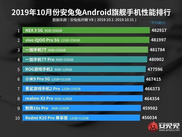 4核手机排行榜_四核手机聚合阅读
