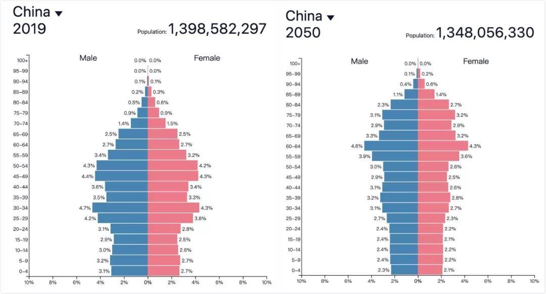 印度人口移动_印度人口