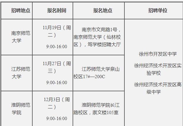 西青经济技术开发区就业人口_人口普查