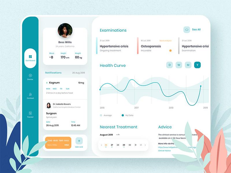 国外医疗网站后台管理界面UI设计