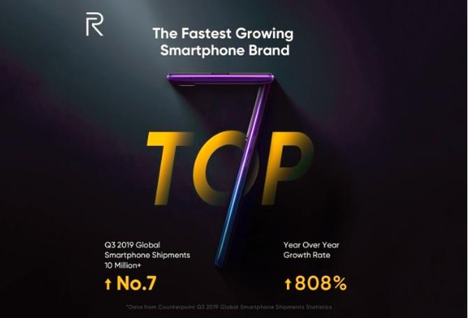 在印度市场Realme一月内售出520万部,共推...