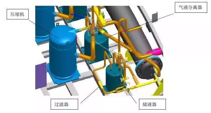 d) ,松掉固定压缩机,气液分离器和储液器的各4个固定螺栓图片