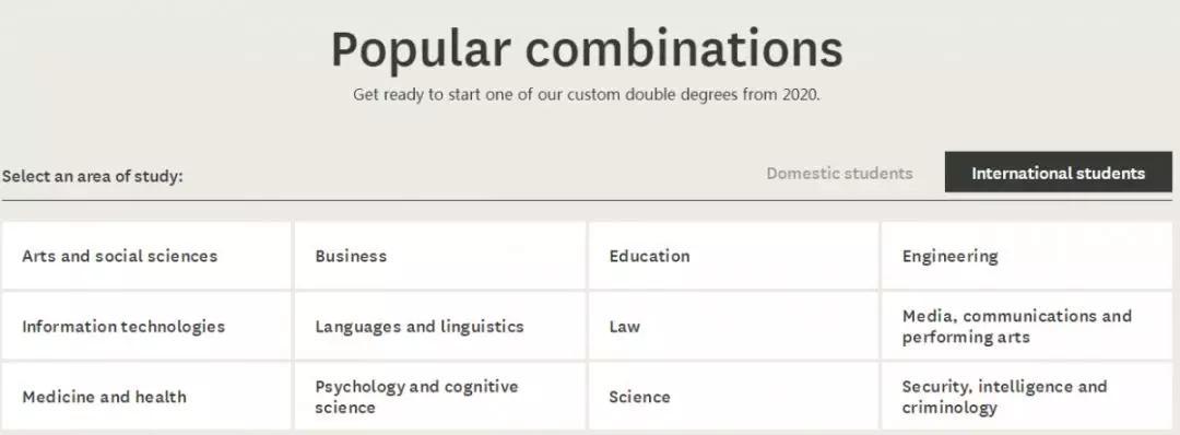 双学位?双专业?澳洲留学,你能分清两者之间的区别吗?