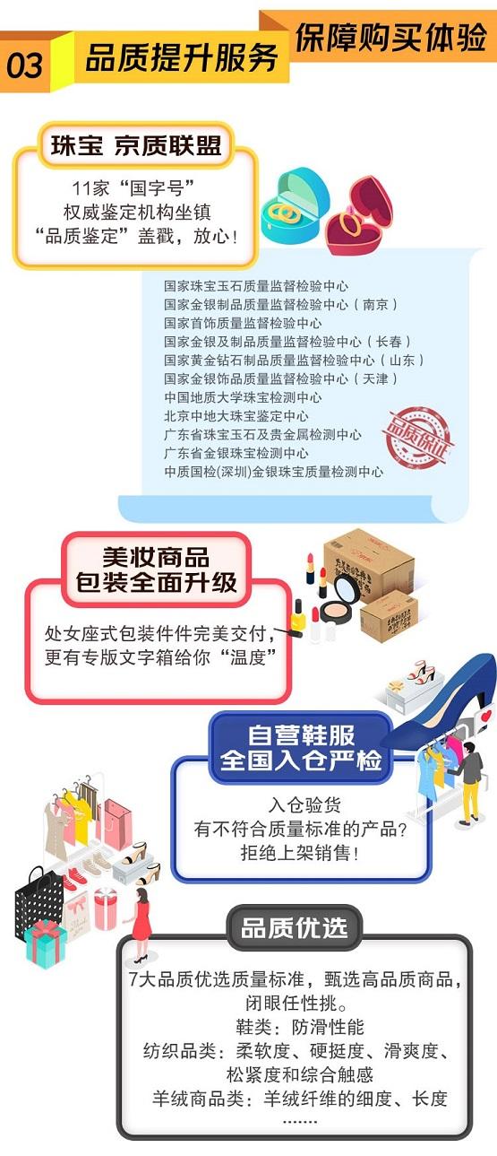 用品质与服务制胜京东11.11 京东时尚服务升级助力消费体验全方位