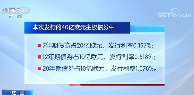 黃金k線走勢圖-中國在法國發行40億歐元主權債券 總申購金額超過200億歐元