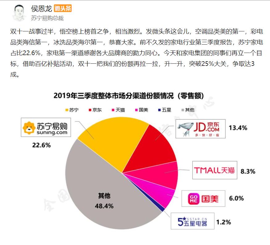 苏宁侯恩龙:双十一家电份额突破25%大关,争取达3成