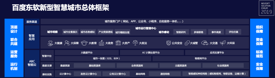 """原创             百度Q3财报解读:""""云+AI""""酝酿新动能"""