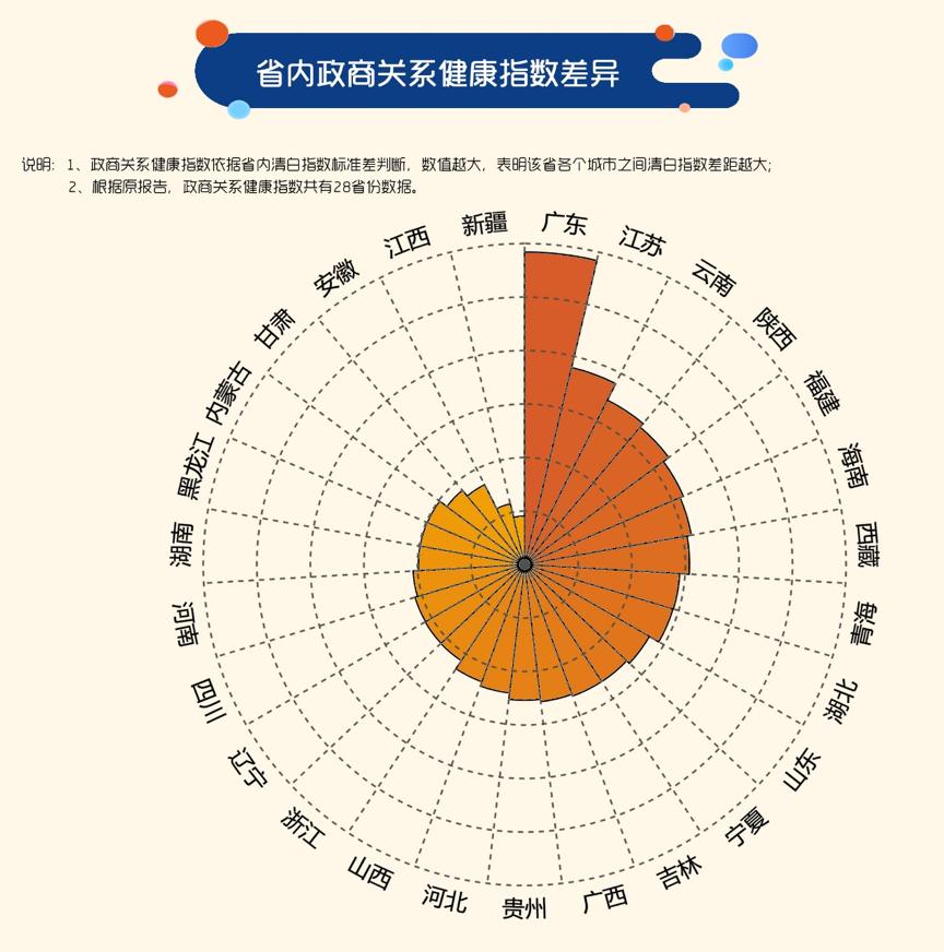 2019广东地级市人均gdp排名_广东各市gdp排名
