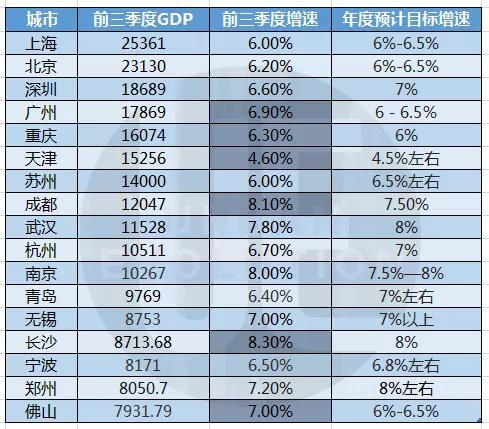 长沙统计GDP_2017年长沙统计公报 GDP总量10536亿 常住人口增加27.29万