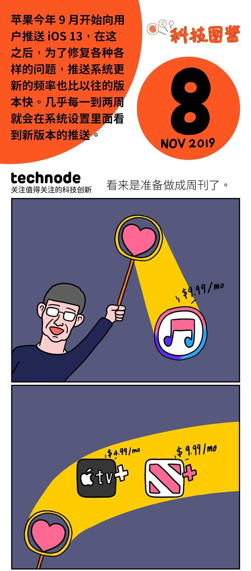 科技图鉴|iOS与订阅制的魔法