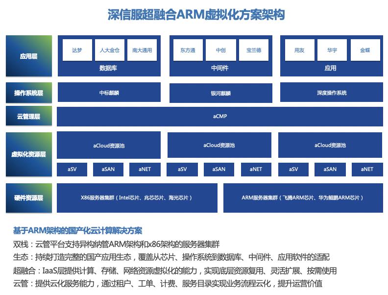 http://www.reviewcode.cn/yanfaguanli/92574.html