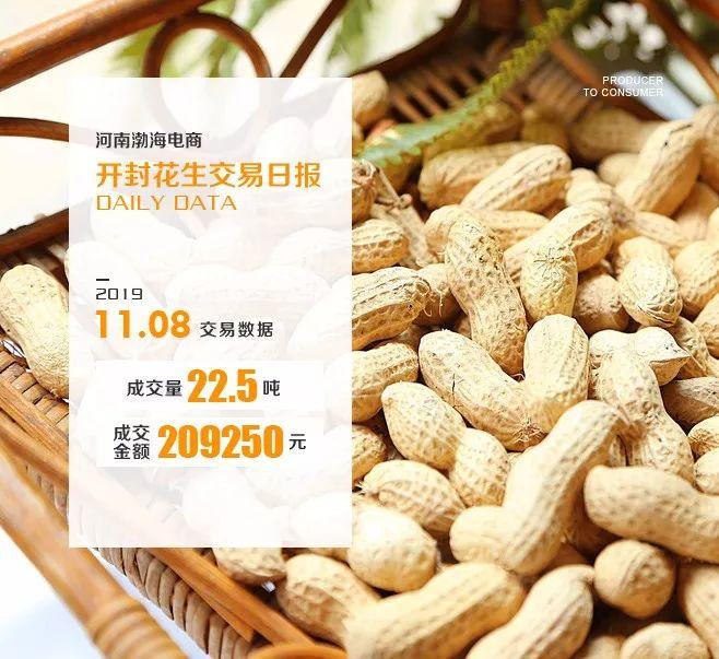 P2C产业电商农产品交易日报191108