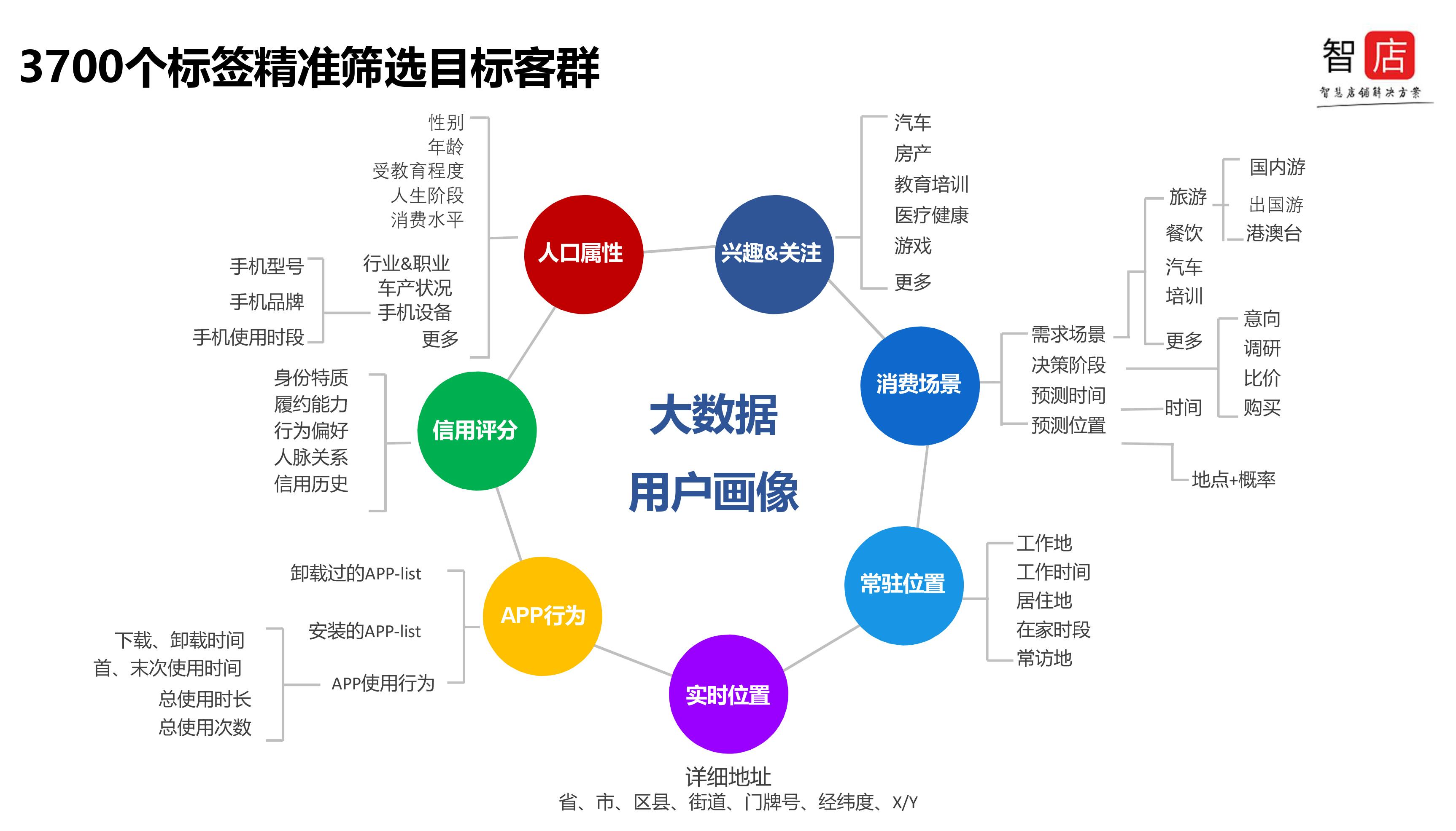 http://www.reviewcode.cn/bianchengyuyan/92327.html