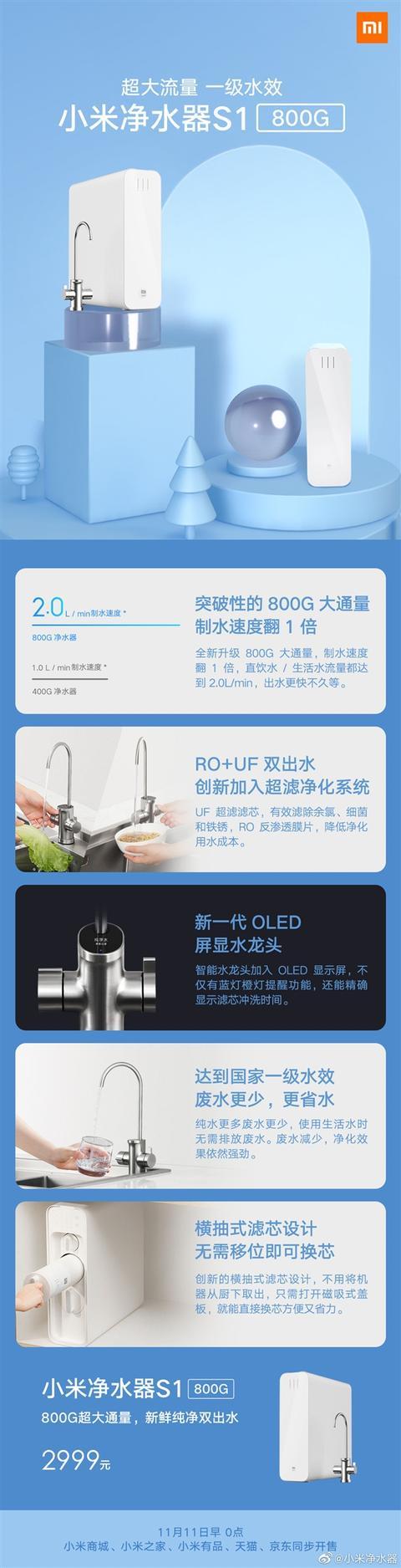 q友之家小米净水器S1 800G发布:制水速度高达每分
