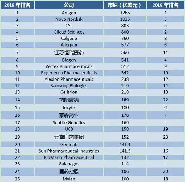 2019证券公司排行榜_顶级券商秋招目标学校完整名单流出,你的学校在哪