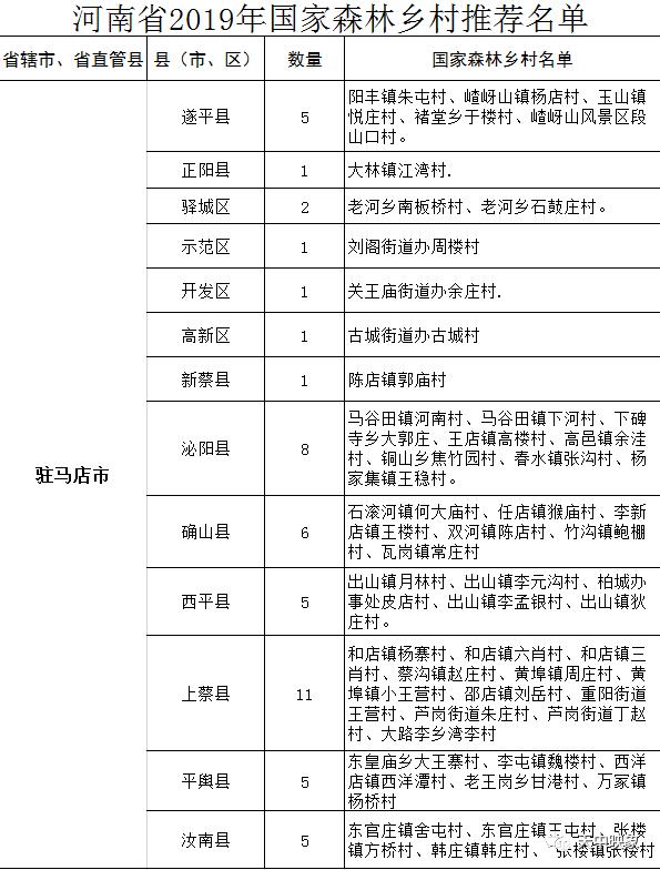 河南省泌阳县铜山乡总人口_山乡巨变连环画