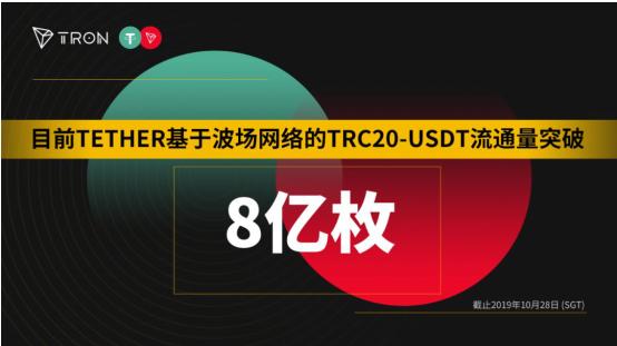 TRC20-USDT流通量突破8亿了!孙宇晨