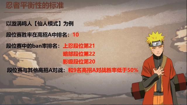 火影手游:仙鸣的胜率接近A忍三废,下一波加强可能会有大提升!_高招