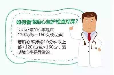 胎心低于120有什么影响