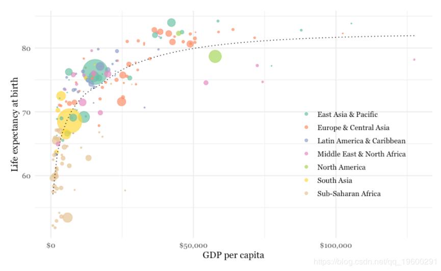各国gdp增速动态_数字解读疫情下2020年各国GDP,这些国家增速比中国快靠的是什么