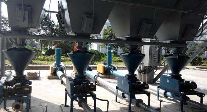 气力输送供料器是什么?