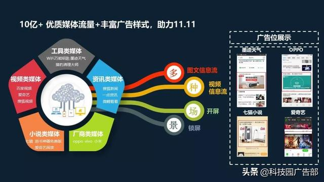 百青藤甄选10亿+媒体流量,助力广告主迎战11.11营销