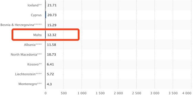国家gdp排名_日本经济与中国的区别